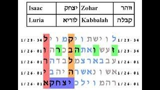 Why study Sod - Secrets - found in Torah Codes