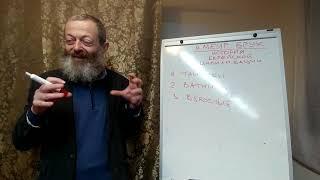 Введение в историю евреев